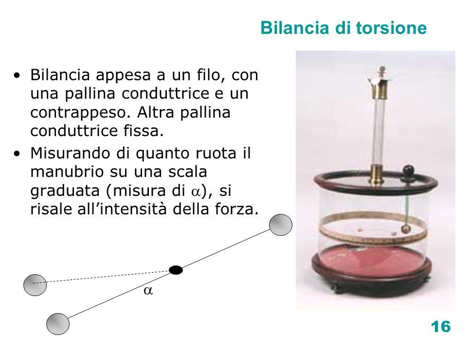 Bilancia di torsioneBilancia appesa a un filo, con una pallina conduttrice e un contrappeso. Altra pallina conduttrice fissa.