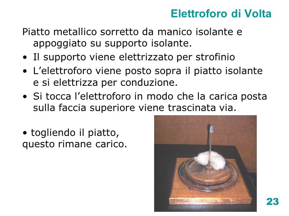 Elettroforo di Volta Piatto metallico sorretto da manico isolante e appoggiato su supporto isolante.