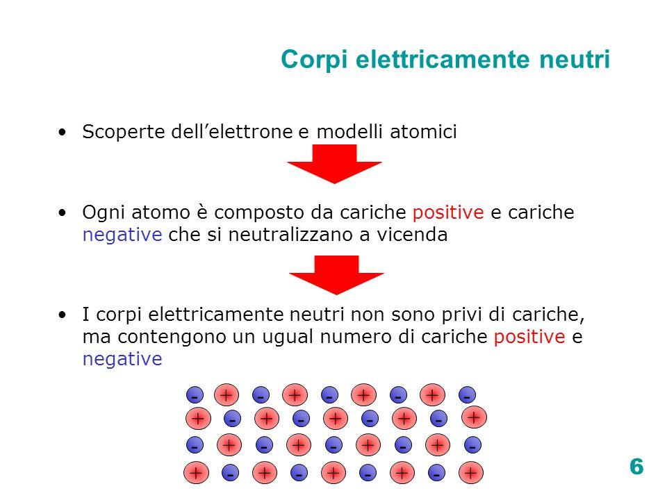 Corpi elettricamente neutri