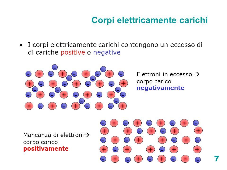 Corpi elettricamente carichi
