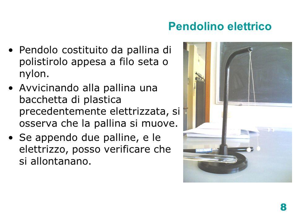 Pendolino elettrico Pendolo costituito da pallina di polistirolo appesa a filo seta o nylon.