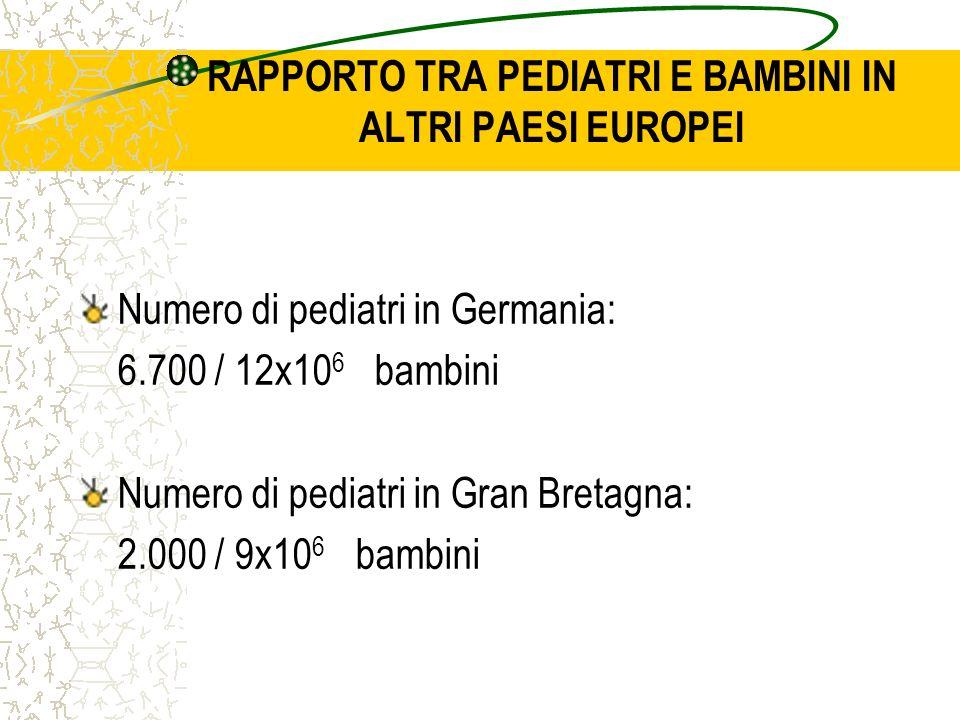 RAPPORTO TRA PEDIATRI E BAMBINI IN ALTRI PAESI EUROPEI