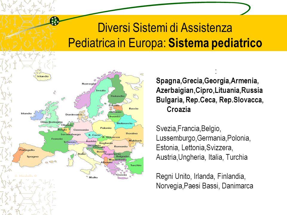 Diversi Sistemi di Assistenza Pediatrica in Europa: Sistema pediatrico