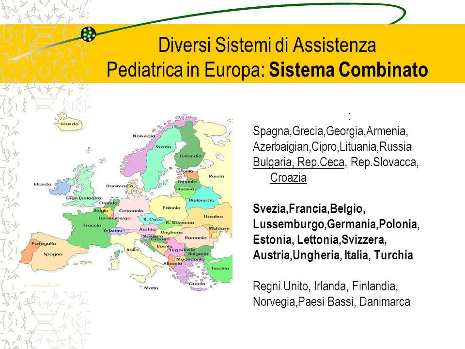 Diversi Sistemi di Assistenza Pediatrica in Europa: Sistema Combinato