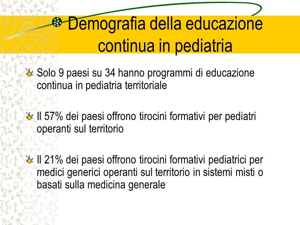 Demografia della educazione continua in pediatria