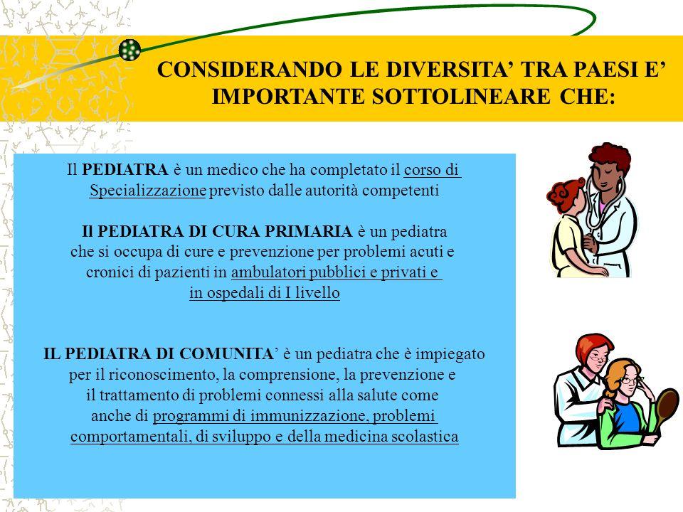 CONSIDERANDO LE DIVERSITA' TRA PAESI E' IMPORTANTE SOTTOLINEARE CHE: