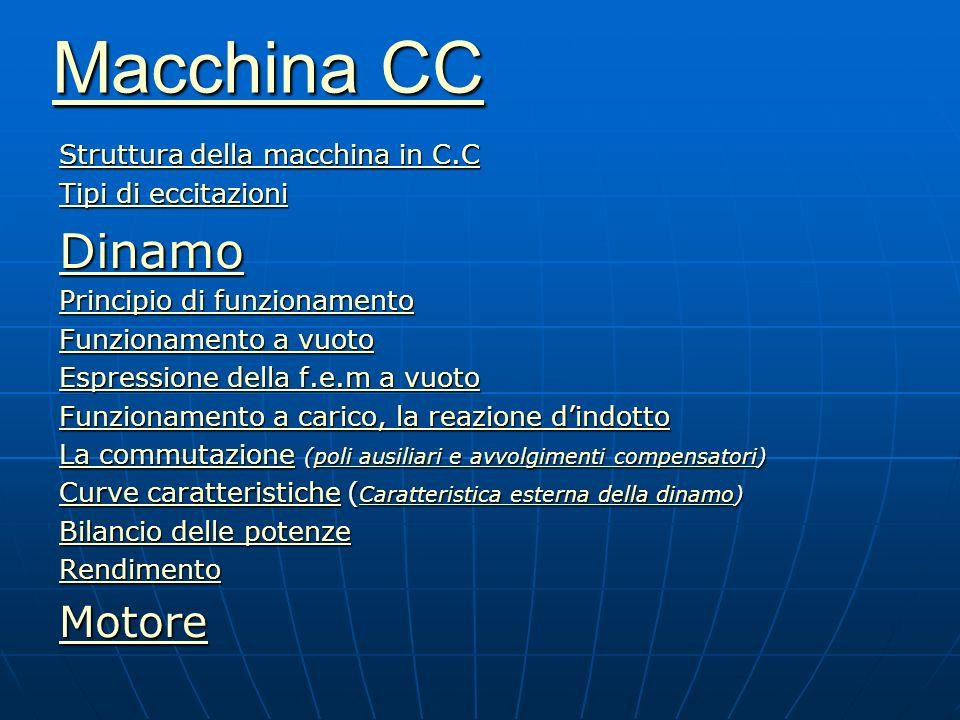 Macchina CC Dinamo Motore Struttura della macchina in C.C