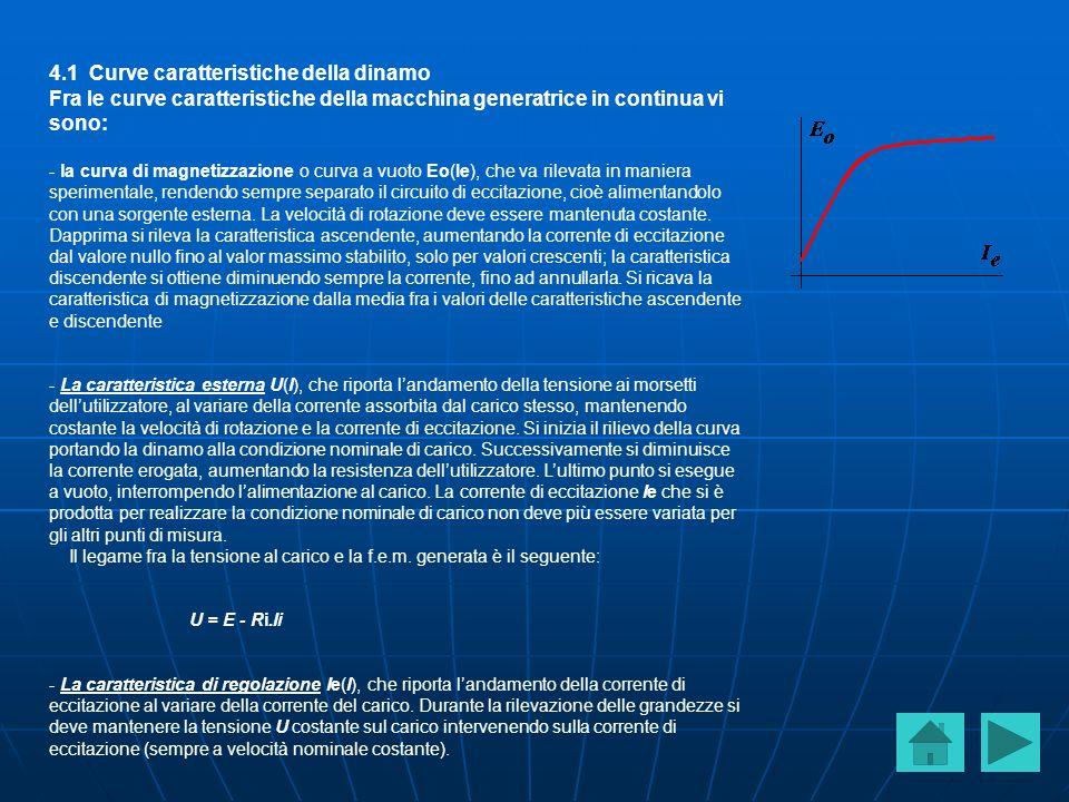 4.1 Curve caratteristiche della dinamo