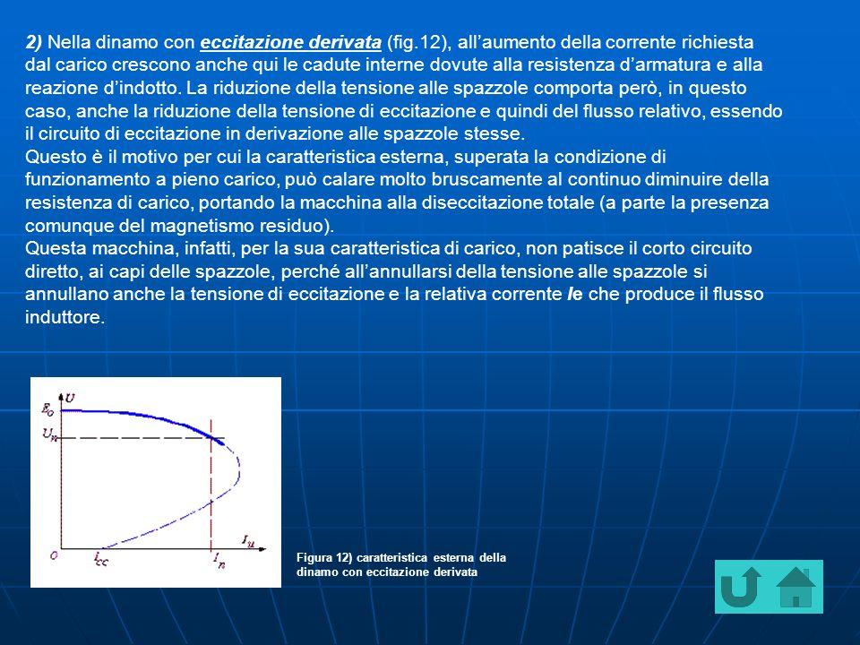 2) Nella dinamo con eccitazione derivata (fig