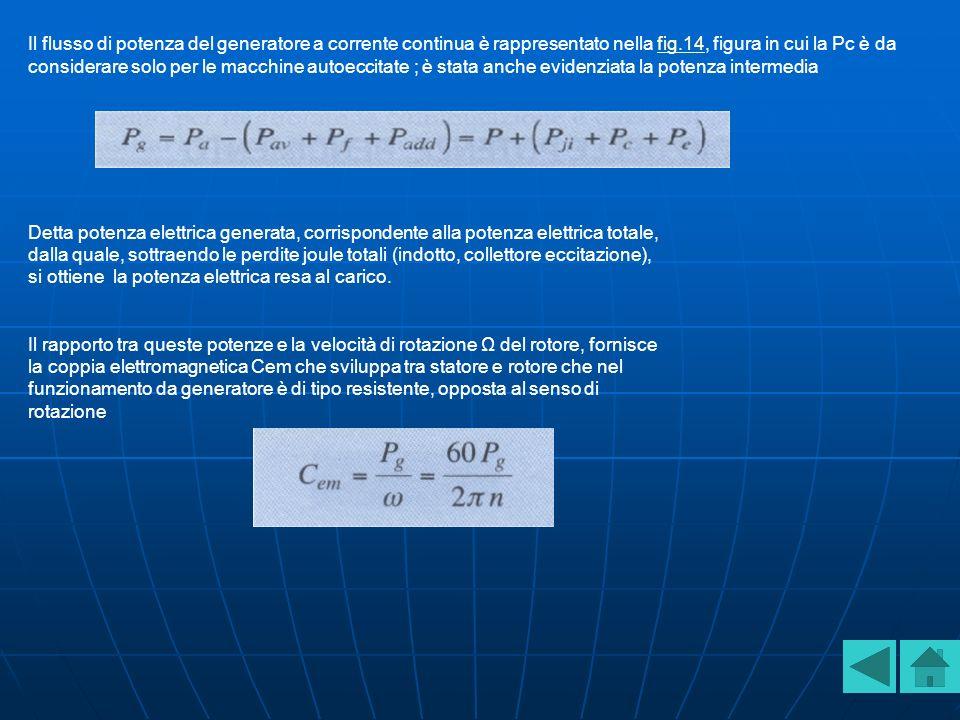 Il flusso di potenza del generatore a corrente continua è rappresentato nella fig.14, figura in cui la Pc è da considerare solo per le macchine autoeccitate ; è stata anche evidenziata la potenza intermedia