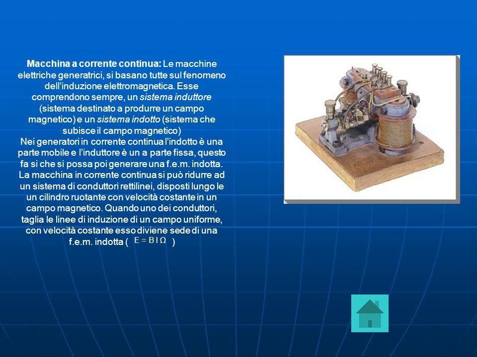 Macchina a corrente continua: Le macchine elettriche generatrici, si basano tutte sul fenomeno dell'induzione elettromagnetica. Esse comprendono sempre, un sistema induttore (sistema destinato a produrre un campo magnetico) e un sistema indotto (sistema che subisce il campo magnetico)