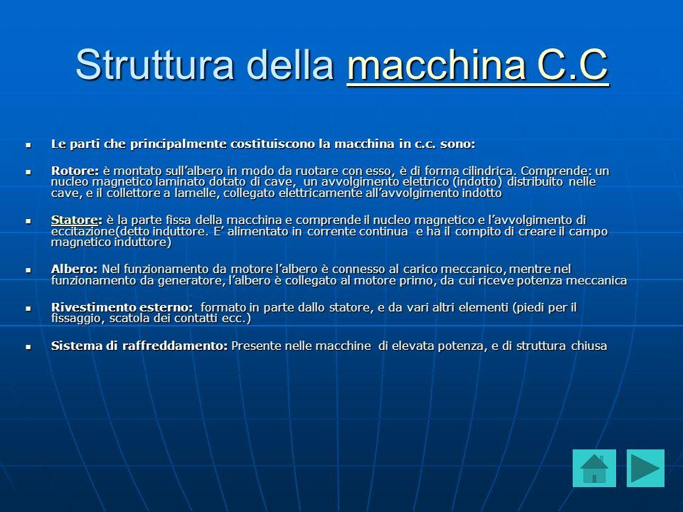 Struttura della macchina C.C