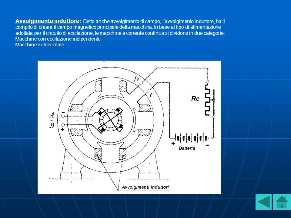 Avvolgimento induttore: Detto anche avvolgimento di campo, l'avvolgimento induttore, ha il compito di creare il campo magnetico principale della macchina. In base al tipo di alimentazione adottata per il circuito di eccitazione, le macchine a corrente continua si dividono in due categorie: