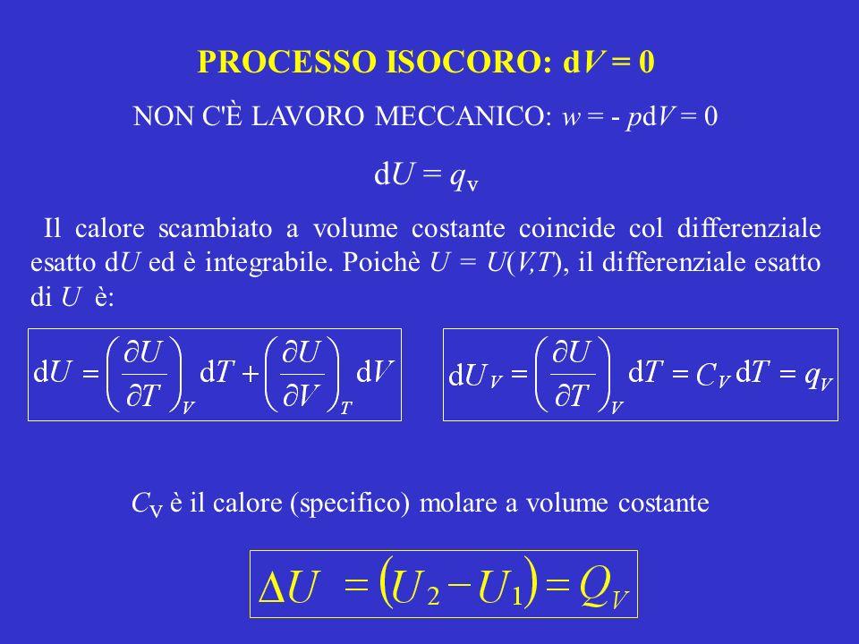 NON C È LAVORO MECCANICO: w = - pdV = 0