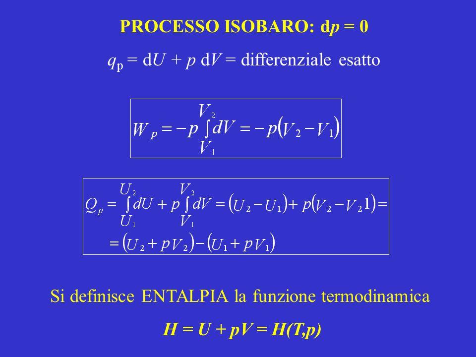 qp = dU + p dV = differenziale esatto