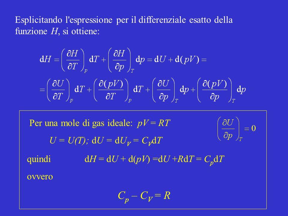Esplicitando l espressione per il differenziale esatto della funzione H, si ottiene: