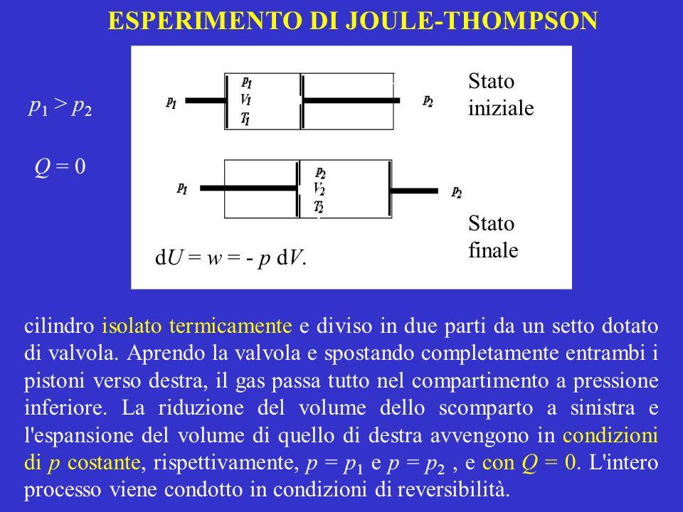 ESPERIMENTO DI JOULE-THOMPSON