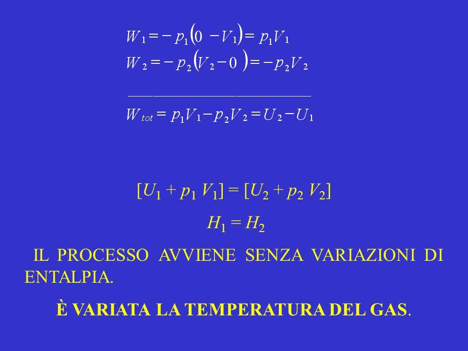 È VARIATA LA TEMPERATURA DEL GAS.