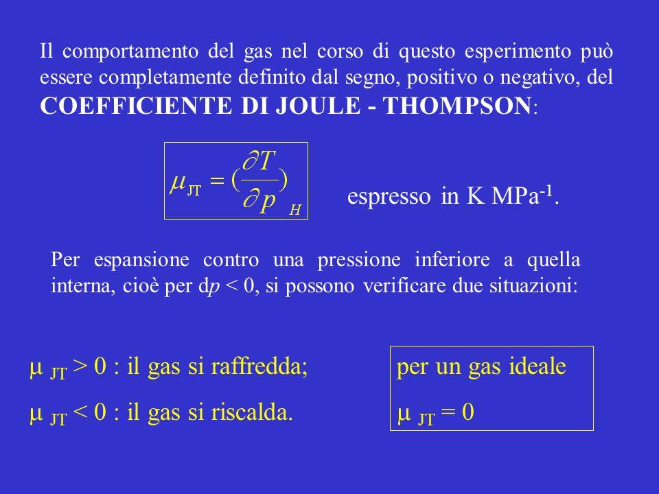 m JT > 0 : il gas si raffredda; m JT < 0 : il gas si riscalda.
