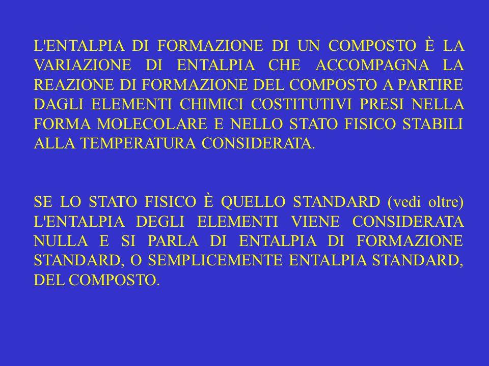 L ENTALPIA DI FORMAZIONE DI UN COMPOSTO È LA VARIAZIONE DI ENTALPIA CHE ACCOMPAGNA LA REAZIONE DI FORMAZIONE DEL COMPOSTO A PARTIRE DAGLI ELEMENTI CHIMICI COSTITUTIVI PRESI NELLA FORMA MOLECOLARE E NELLO STATO FISICO STABILI ALLA TEMPERATURA CONSIDERATA.