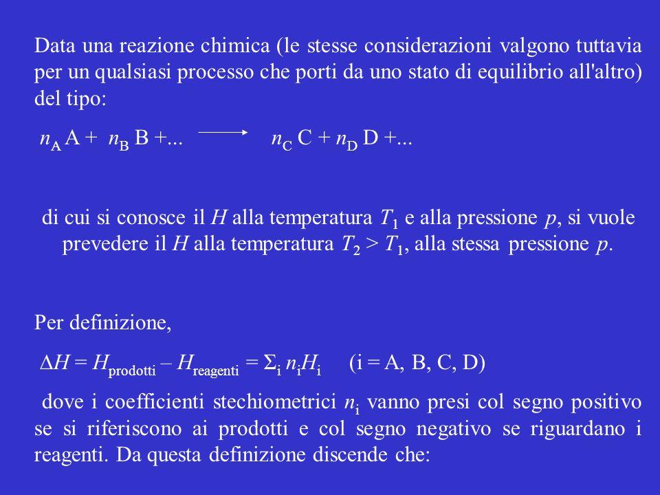 Data una reazione chimica (le stesse considerazioni valgono tuttavia per un qualsiasi processo che porti da uno stato di equilibrio all altro) del tipo: