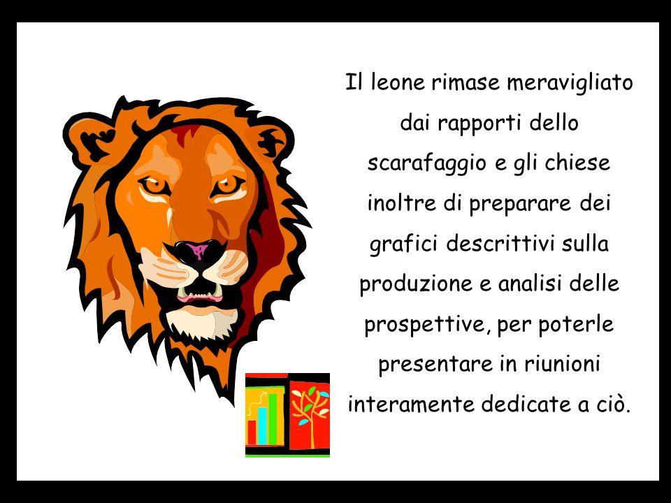 Il leone rimase meravigliato dai rapporti dello scarafaggio e gli chiese inoltre di preparare dei grafici descrittivi sulla produzione e analisi delle prospettive, per poterle presentare in riunioni interamente dedicate a ciò.