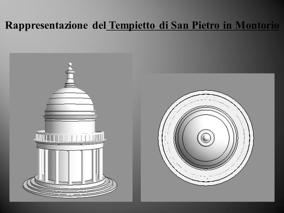 Rappresentazione del Tempietto di San Pietro in Montorio