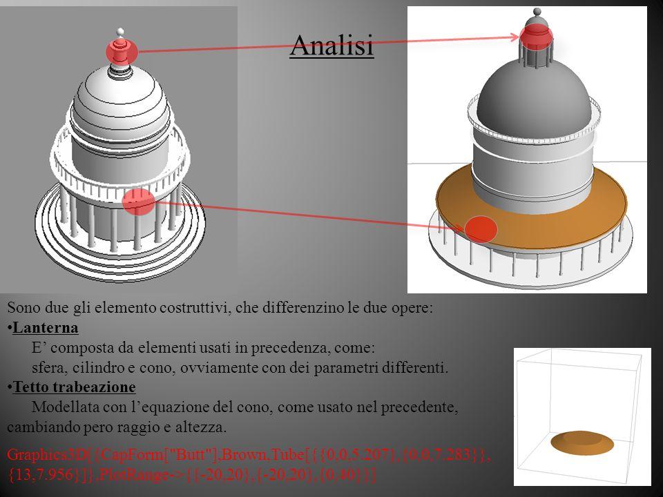 Analisi Sono due gli elemento costruttivi, che differenzino le due opere: Lanterna. E' composta da elementi usati in precedenza, come: