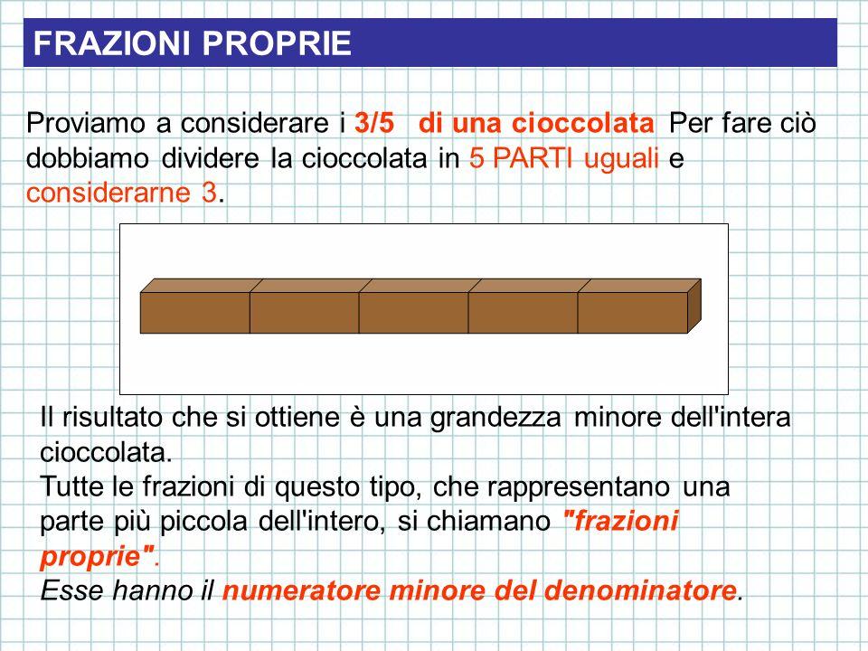 FRAZIONI PROPRIE Proviamo a considerare i 3/5 di una cioccolata Per fare ciò dobbiamo dividere la cioccolata in 5 PARTI uguali e considerarne 3.