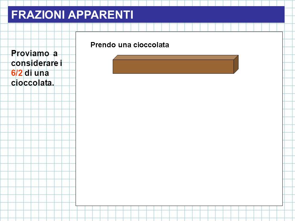 FRAZIONI APPARENTI Proviamo a considerare i 6/2 di una cioccolata.