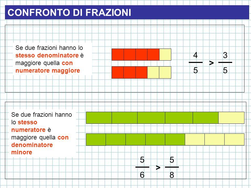 CONFRONTO DI FRAZIONI 4 5 3 5 > 5 6 5 8 >