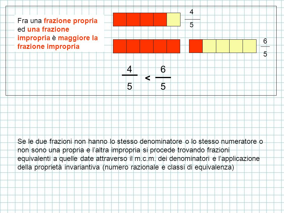 4 5. Fra una frazione propria ed una frazione impropria è maggiore la frazione impropria. 6. 5.