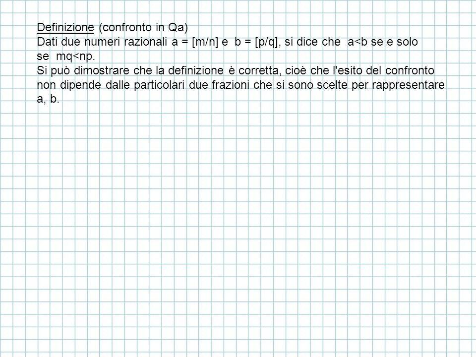 Definizione (confronto in Qa)