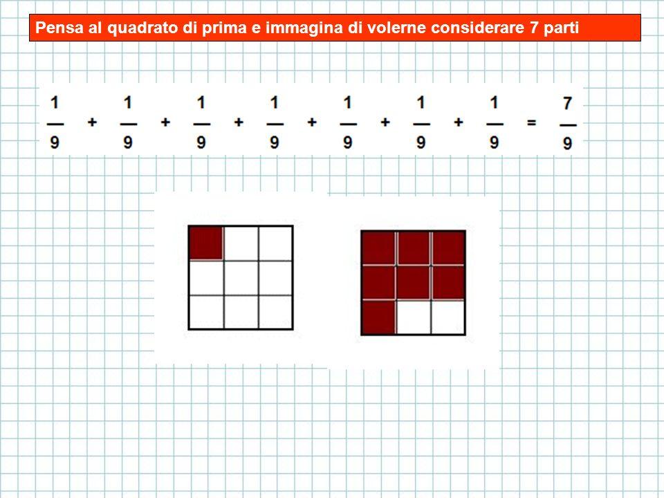Pensa al quadrato di prima e immagina di volerne considerare 7 parti