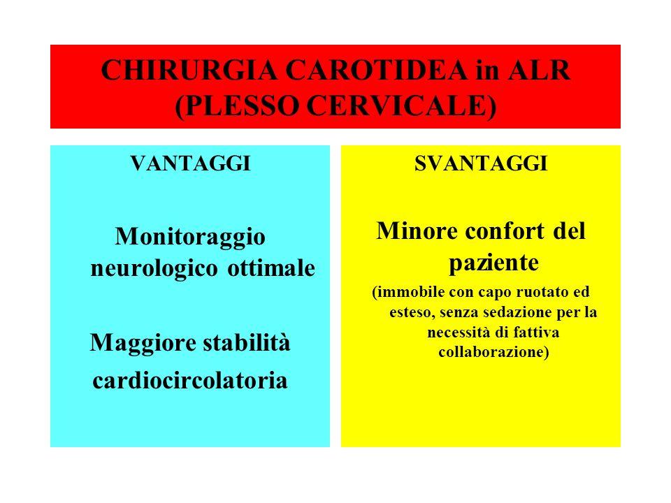 CHIRURGIA CAROTIDEA in ALR (PLESSO CERVICALE)
