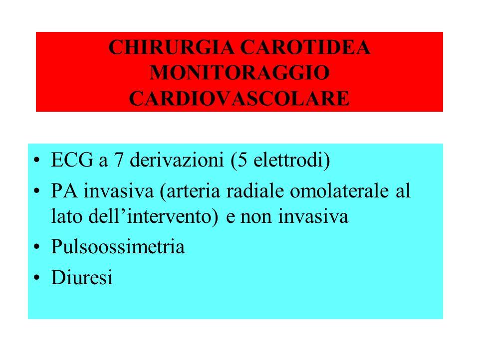 CHIRURGIA CAROTIDEA MONITORAGGIO CARDIOVASCOLARE