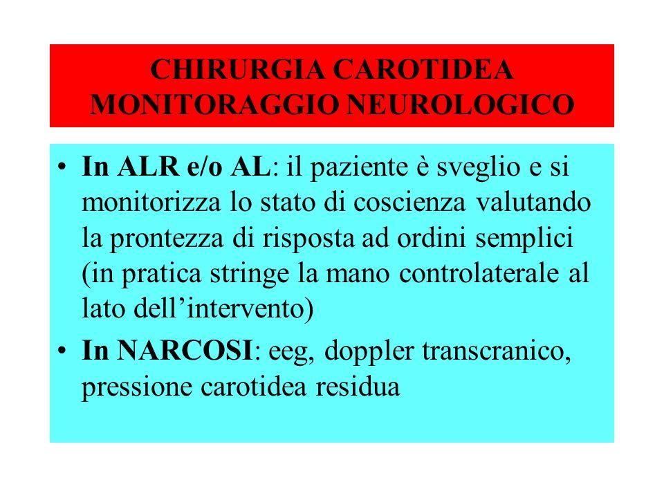 CHIRURGIA CAROTIDEA MONITORAGGIO NEUROLOGICO