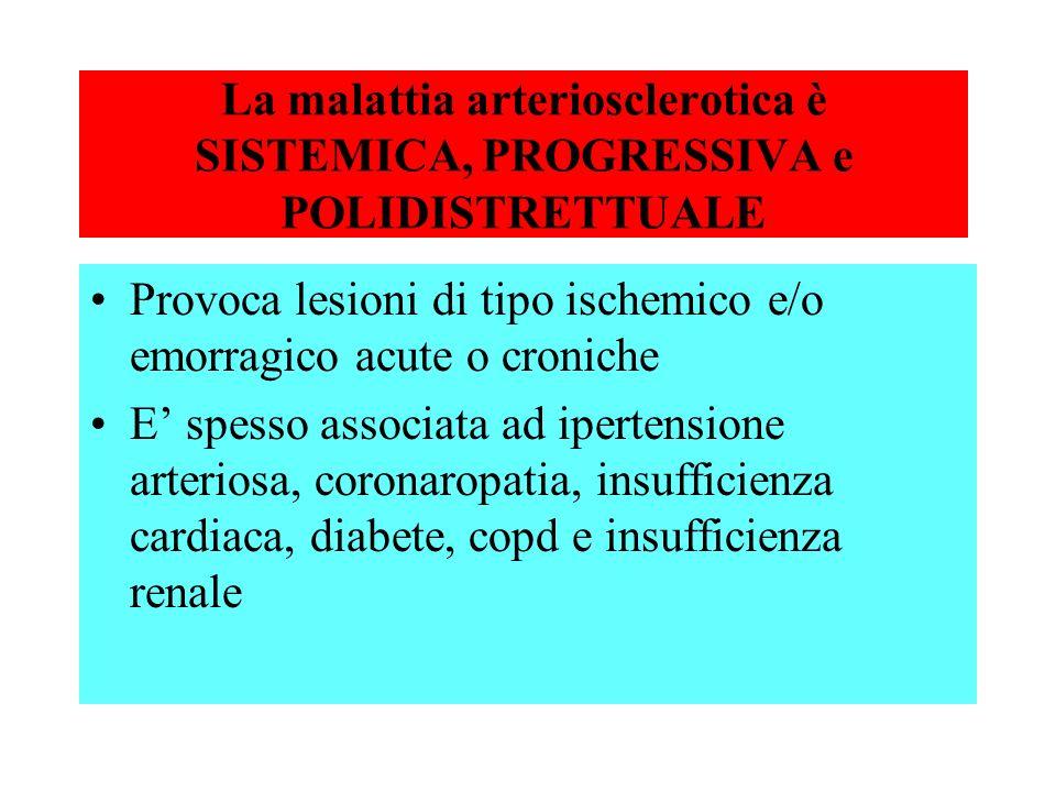 La malattia arteriosclerotica è SISTEMICA, PROGRESSIVA e POLIDISTRETTUALE