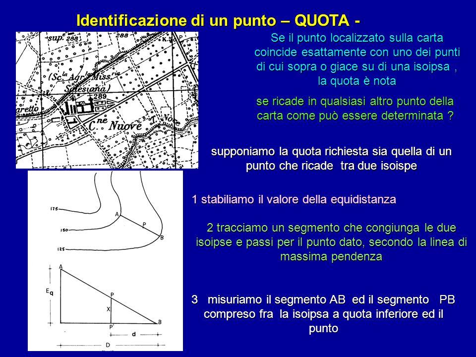 Identificazione di un punto – QUOTA -