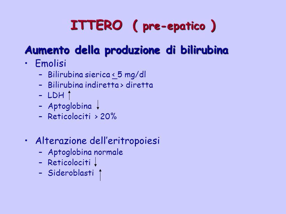 ITTERO ( pre-epatico ) Aumento della produzione di bilirubina Emolisi