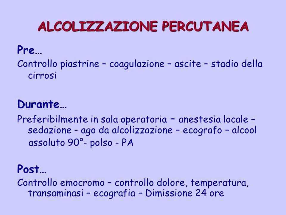ALCOLIZZAZIONE PERCUTANEA