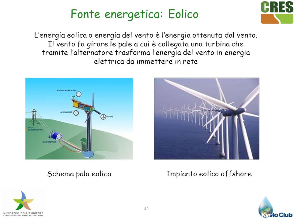 Fonte energetica: Eolico