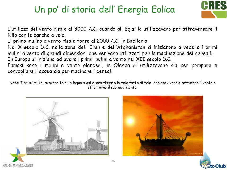 Un po' di storia dell' Energia Eolica