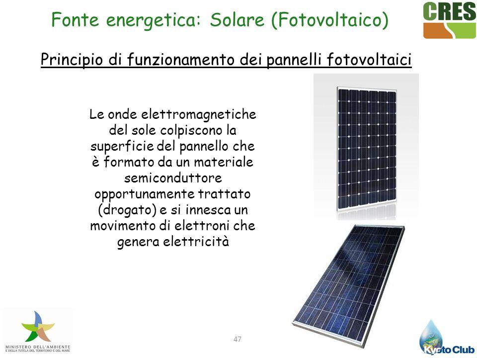 Fonte energetica: Solare (Fotovoltaico)
