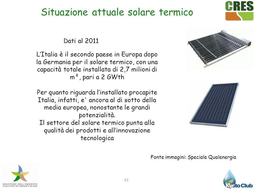 Situazione attuale solare termico