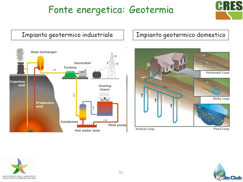 Fonte energetica: Geotermia