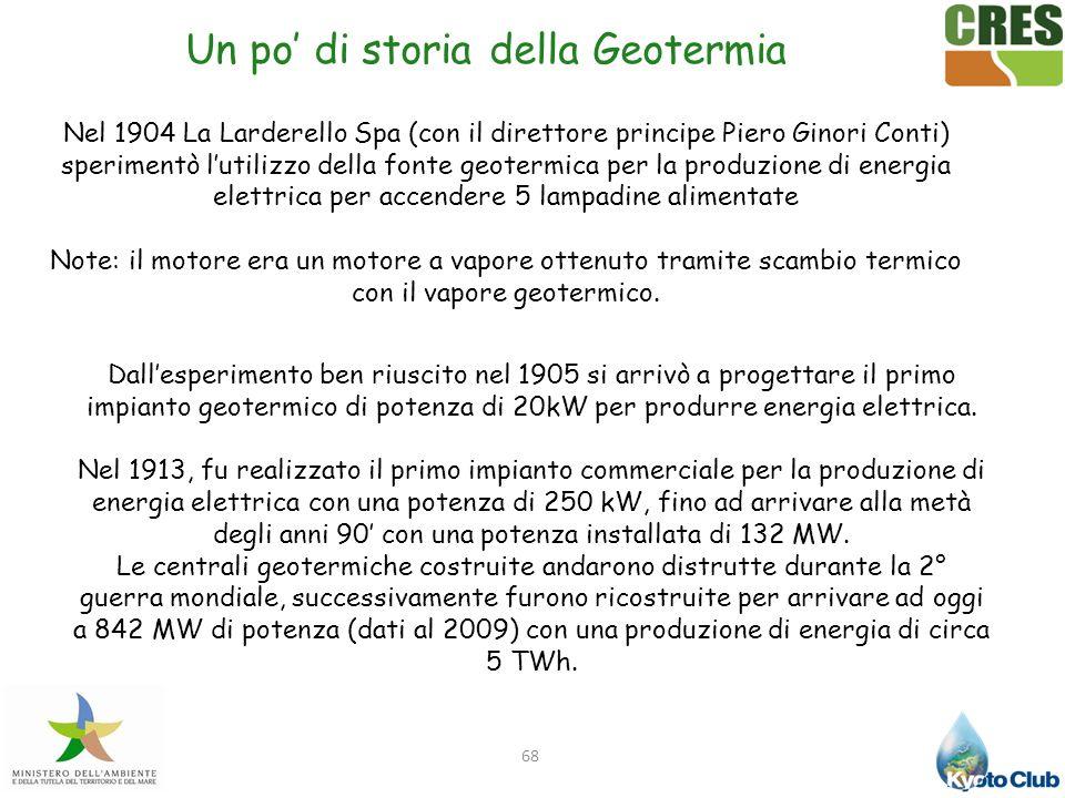 Un po' di storia della Geotermia