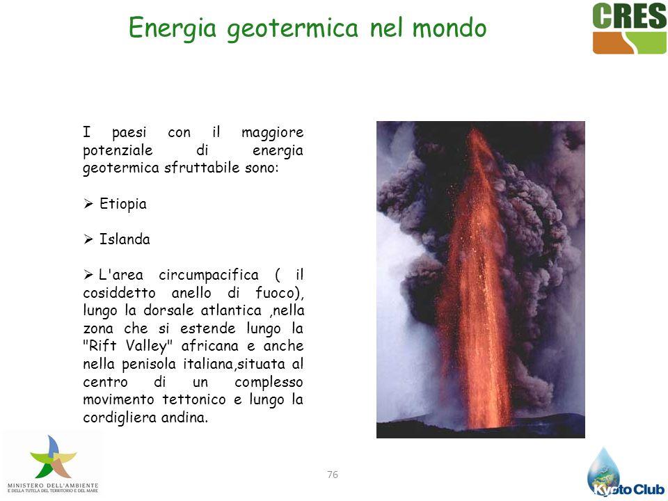 Energia geotermica nel mondo
