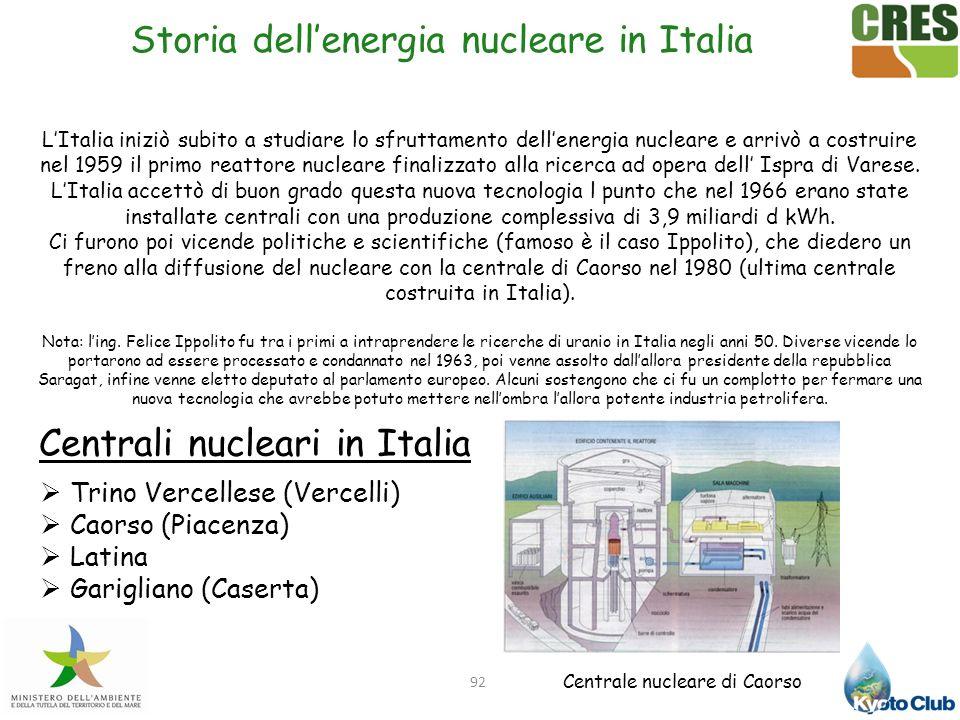 Storia dell'energia nucleare in Italia