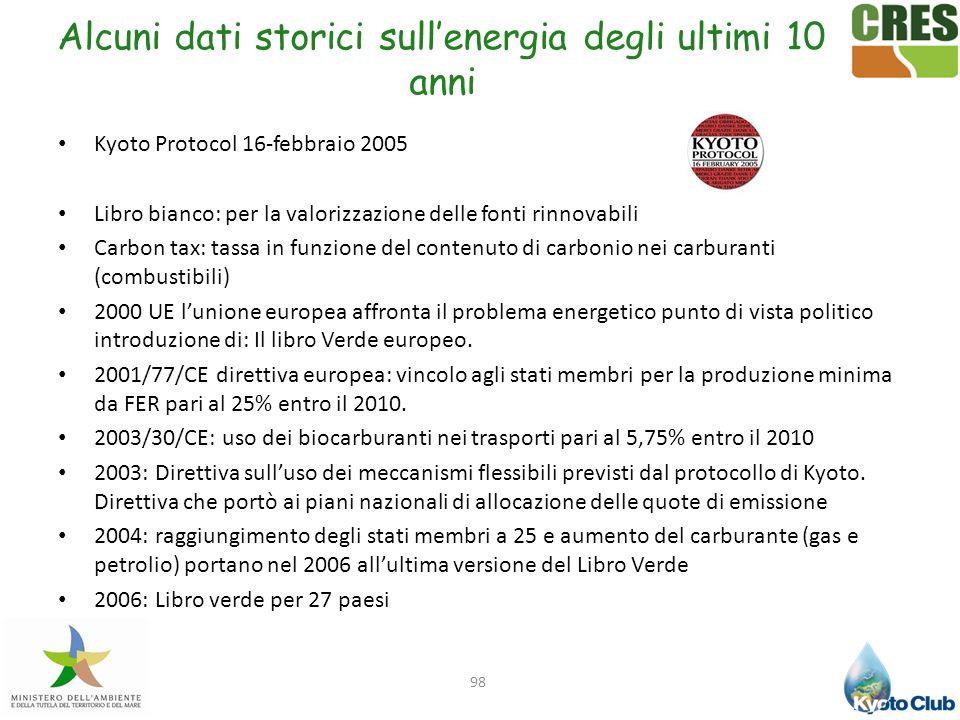 Alcuni dati storici sull'energia degli ultimi 10 anni